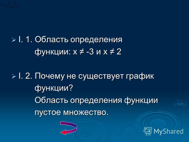 I. 1. Область определения I. 1. Область определения функции: х -3 и х 2 функции: х -3 и х 2 I. 2. Почему не существует график I. 2. Почему не существует график функции? функции? Область определения функции Область определения функции пустое множество