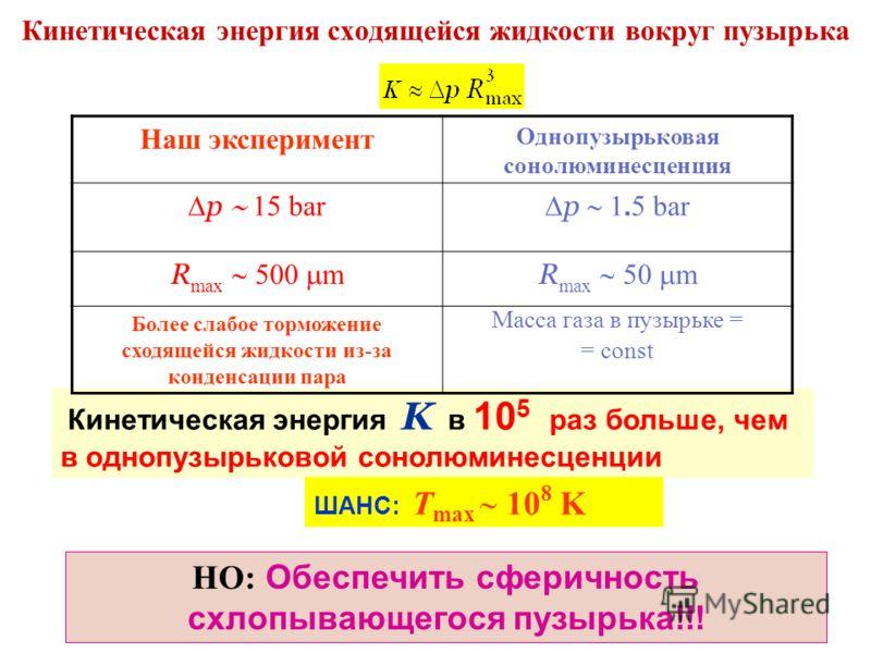 Кинетическая энергия сходящейся жидкости вокруг пузырька Кинетическая энергия K в 10 5 раз больше, чем в однопузырьковой сонолюминесценции ШАНС: T max 10 8 K НО: Обеспечить сферичность схлопывающегося пузырька!!! Наш эксперимент Однопузырьковая сонол
