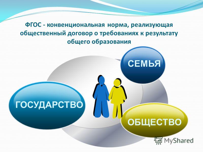 ФГОС - конвенциональная норма, реализующая общественный договор о требованиях к результату общего образования СЕМЬЯ ГОСУДАРСТВО ОБЩЕСТВО