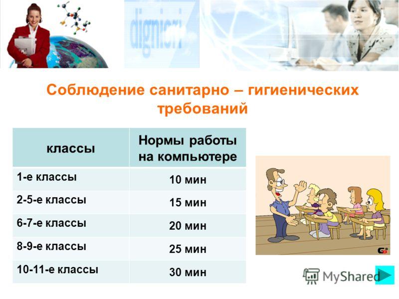 Соблюдение санитарно – гигиенических требований классы Нормы работы на компьютере 1-е классы 10 мин 2-5-е классы 15 мин 6-7-е классы 20 мин 8-9-е классы 25 мин 10-11-е классы 30 мин