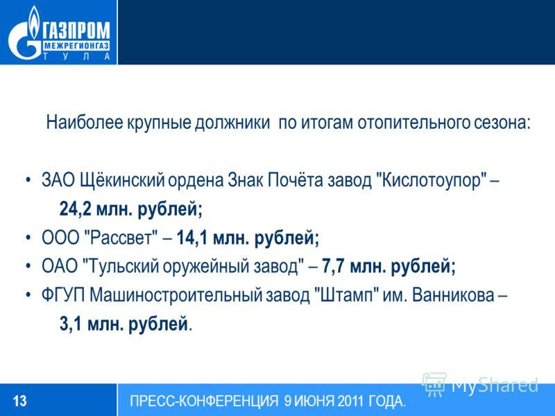 Наиболее крупные должники по итогам отопительного сезона: ЗАО Щёкинский ордена Знак Почёта завод