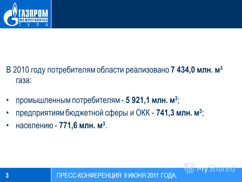В 2010 году потребителям области реализовано 7 434,0 млн. м 3 газа: промышленным потребителям - 5 921,1 млн. м 3 ; предприятиям бюджетной сферы и ОКК - 741,3 млн. м 3 ; населению - 771,6 млн. м 3. 3 ПРЕСС-КОНФЕРЕНЦИЯ 9 ИЮНЯ 2011 ГОДА.