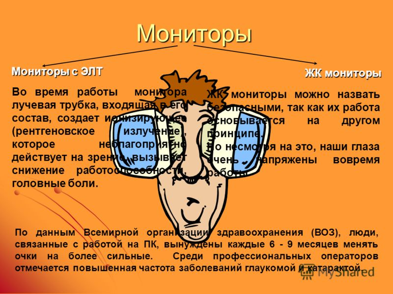 Мониторы Во время работы монитора лучевая трубка, входящая в его состав, создает ионизирующее (рентгеновское излучение), которое неблагоприятно действует на зрение, вызывает снижение работоспособности, головные боли. Мониторы с ЭЛТ ЖК мониторы ЖК мон