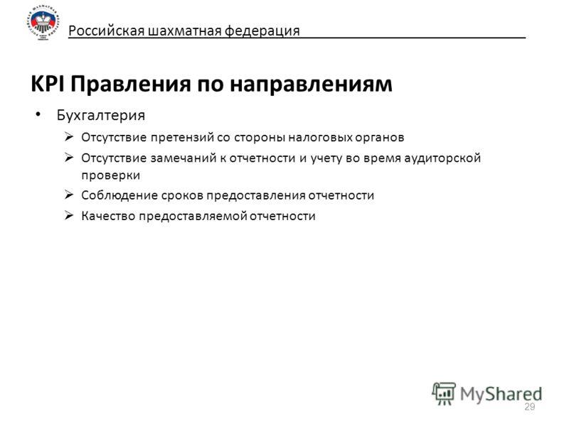 Российская шахматная федерация_____________________________ KPI Правления по направлениям Бухгалтерия Отсутствие претензий со стороны налоговых органов Отсутствие замечаний к отчетности и учету во время аудиторской проверки Соблюдение сроков предоста