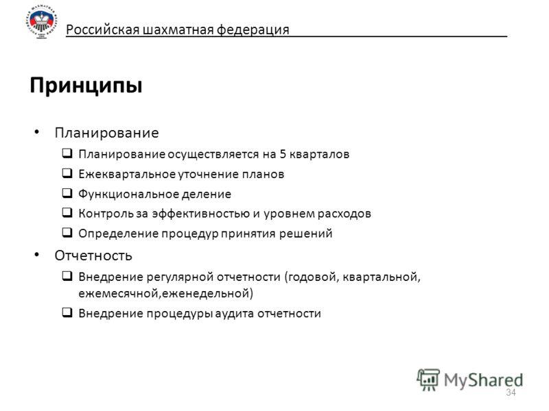Российская шахматная федерация_____________________________ Принципы Планирование Планирование осуществляется на 5 кварталов Ежеквартальное уточнение планов Функциональное деление Контроль за эффективностью и уровнем расходов Определение процедур при