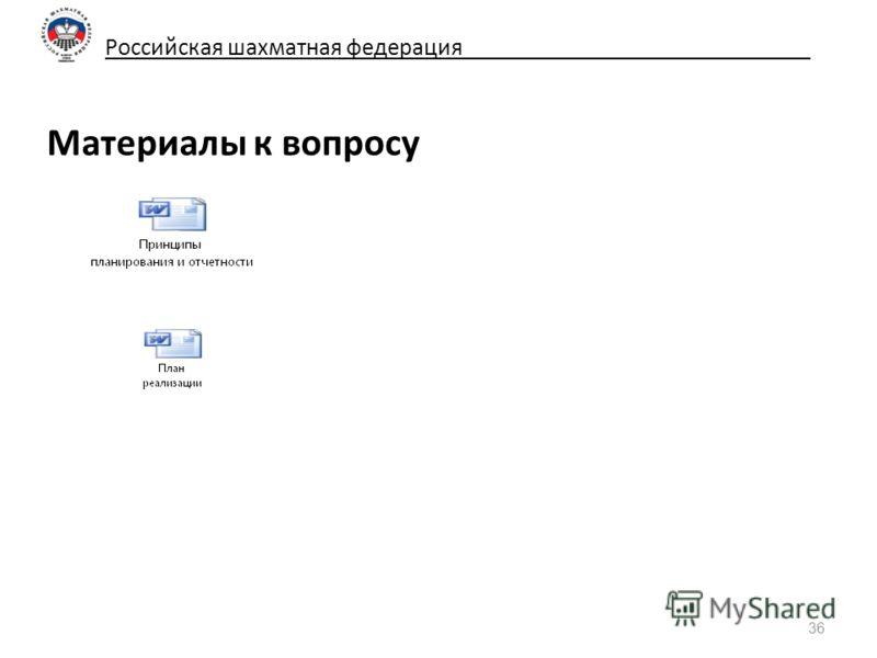 Российская шахматная федерация_____________________________ Материалы к вопросу 36