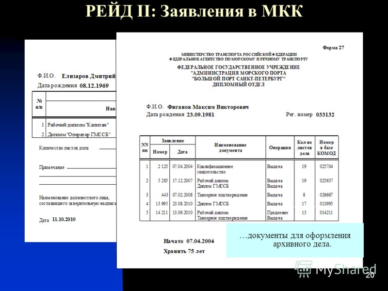 20 РЕЙД II: Заявления в МКК …документы для оформления архивного дела.