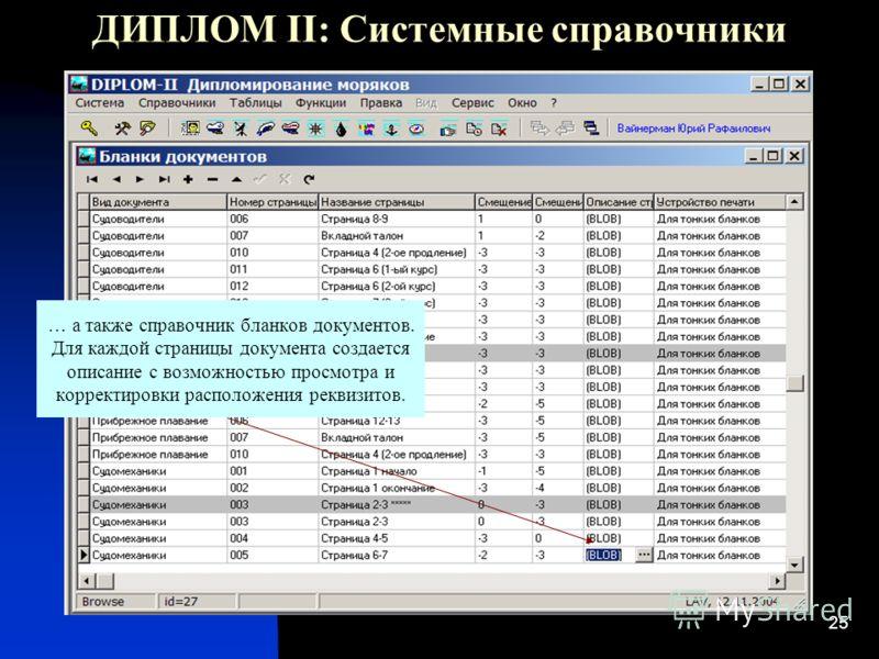 25 ДИПЛОМ II: Системные справочники … а также справочник бланков документов. Для каждой страницы документа создается описание с возможностью просмотра и корректировки расположения реквизитов.