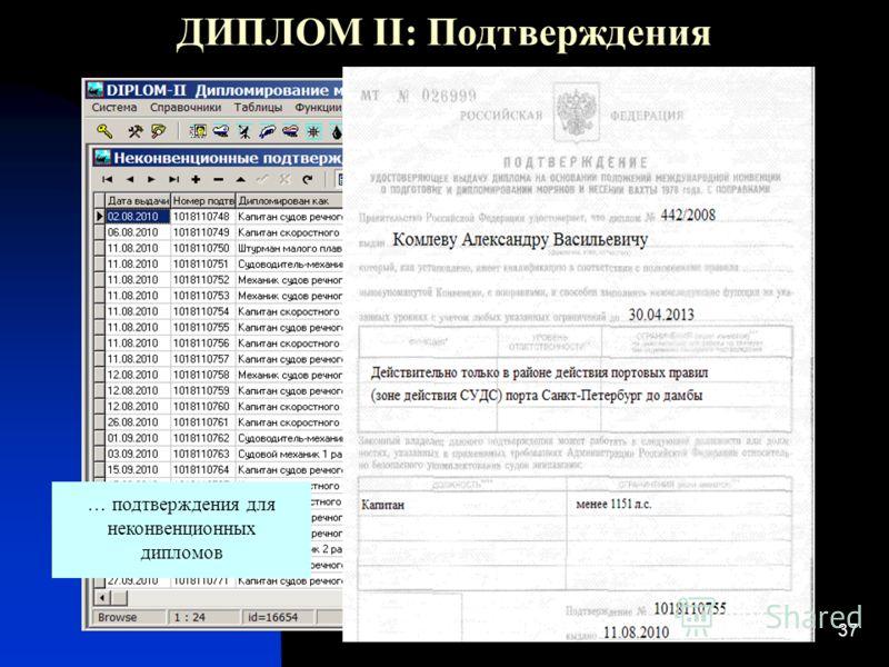 37 ДИПЛОМ II: Подтверждения … подтверждения для неконвенционных дипломов