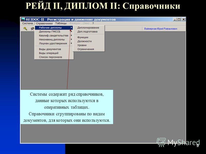 9 РЕЙД II, ДИПЛОМ II: Справочники Системы содержит ряд справочников, данные которых используются в оперативных таблицах. Справочники сгруппированы по видам документов, для которых они используются.