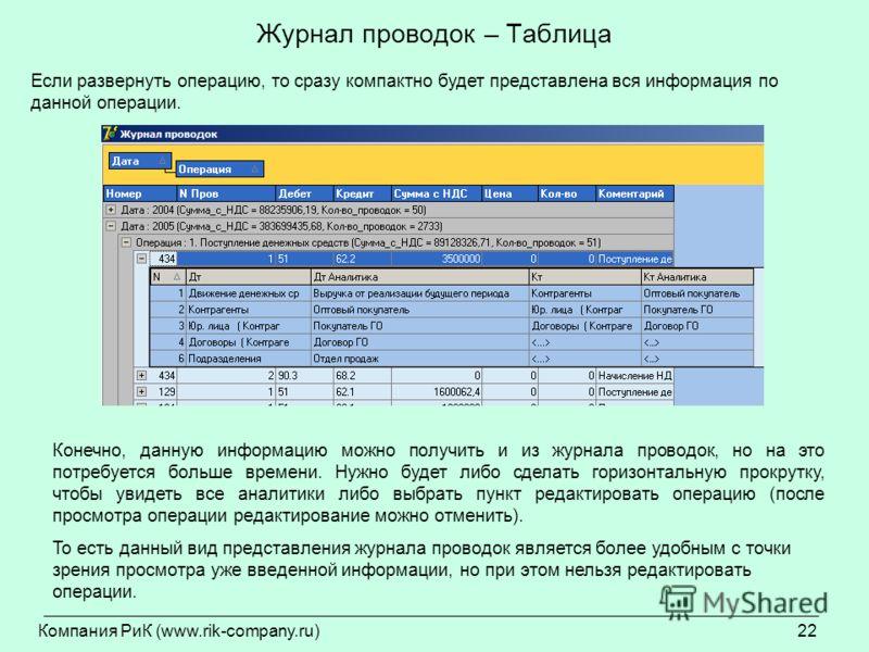 Компания РиК (www.rik-company.ru)22 Журнал проводок – Таблица Если развернуть операцию, то сразу компактно будет представлена вся информация по данной операции. Конечно, данную информацию можно получить и из журнала проводок, но на это потребуется бо
