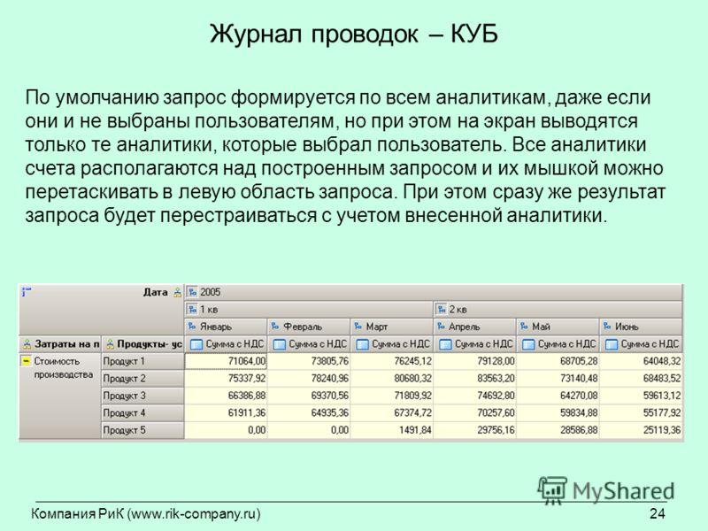 Компания РиК (www.rik-company.ru)24 Журнал проводок – КУБ По умолчанию запрос формируется по всем аналитикам, даже если они и не выбраны пользователям, но при этом на экран выводятся только те аналитики, которые выбрал пользователь. Все аналитики сче