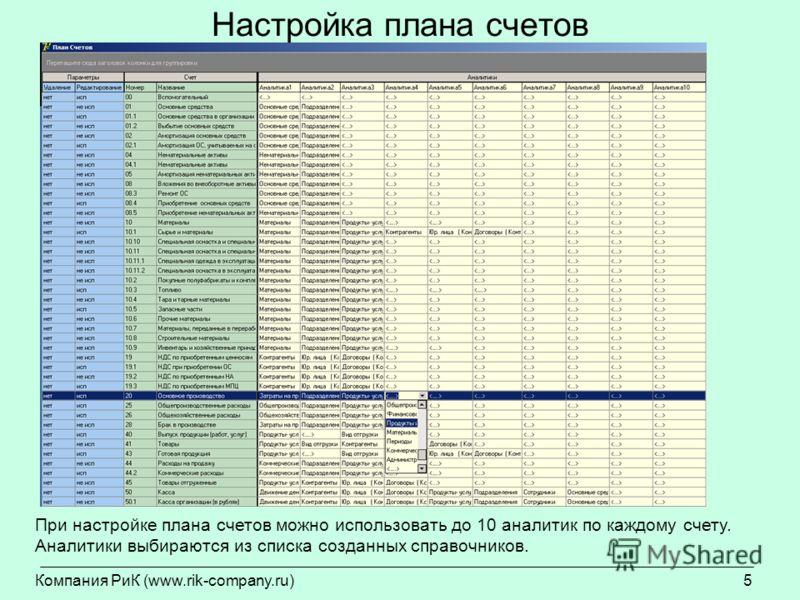Компания РиК (www.rik-company.ru)5 Настройка плана счетов При настройке плана счетов можно использовать до 10 аналитик по каждому счету. Аналитики выбираются из списка созданных справочников.