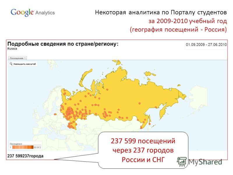 Некоторая аналитика по Порталу студентов за 2009-2010 учебный год (география посещений - Россия) 237 599 посещений через 237 городов России и СНГ