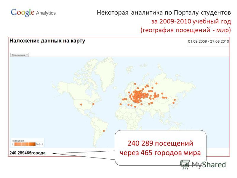 Некоторая аналитика по Порталу студентов за 2009-2010 учебный год (география посещений - мир) 240 289 посещений через 465 городов мира