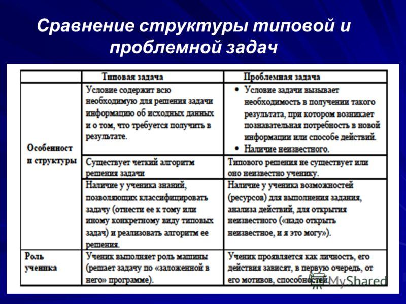 Сравнение структуры типовой и проблемной задач