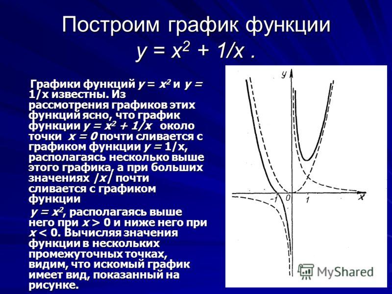 Построим график функции y = x 2 + 1/х. Графики функций у = х 2 и у = 1/х известны. Из рассмотрения графиков этих функций ясно, что график функции y =