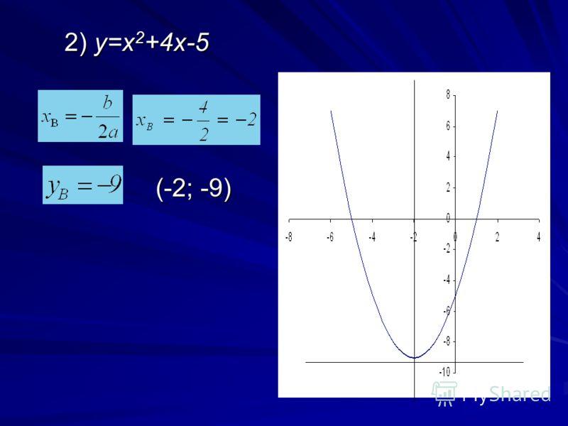 2) y=x 2 +4x-5 2) y=x 2 +4x-5 (-2; -9) (-2; -9)