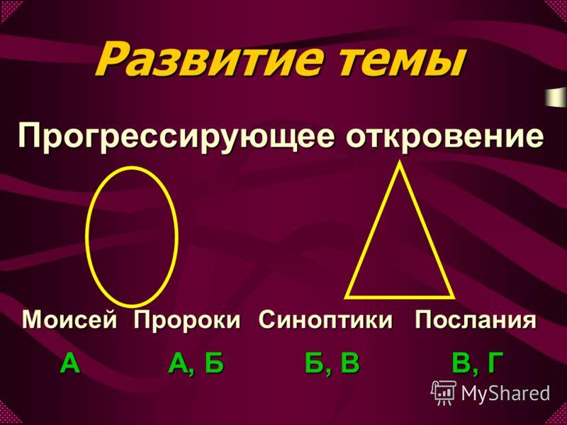 МоисейПророкиСиноптикиПослания А В, Г А, Б Б, В Прогрессирующее откровение Развитие темы