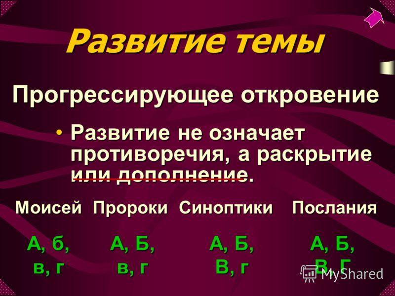 МоисейПророкиСиноптикиПослания А, б, в, г А, Б, В, Г А, Б, в, г А, Б, В, г Развитие не означает противоречия, а раскрытие или дополнение.Развитие не означает противоречия, а раскрытие или дополнение. Прогрессирующее откровение Развитие темы