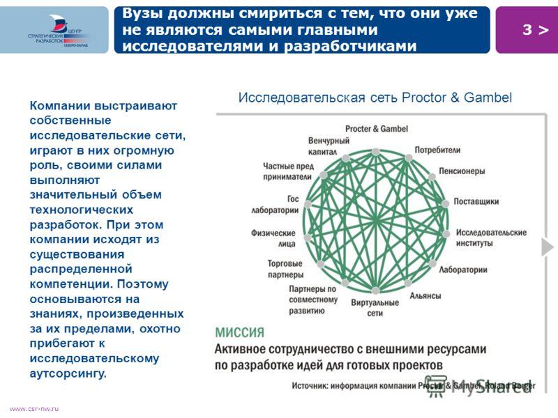 3 >3 > www.csr-nw.ru Вузы должны смириться с тем, что они уже не являются самыми главными исследователями и разработчиками Компании выстраивают собственные исследовательские сети, играют в них огромную роль, своими силами выполняют значительный объем