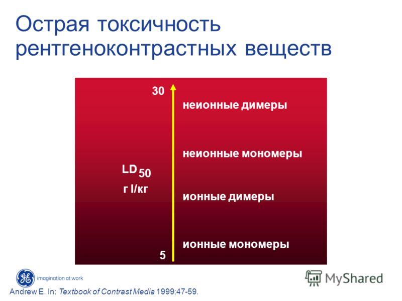Острая токсичность рентгеноконтрастных веществ LD 50 г I/кг 30 5 неионные димеры неионные мономеры ионные димеры ионные мономеры Andrew E. In: Textbook of Contrast Media 1999;47-59.