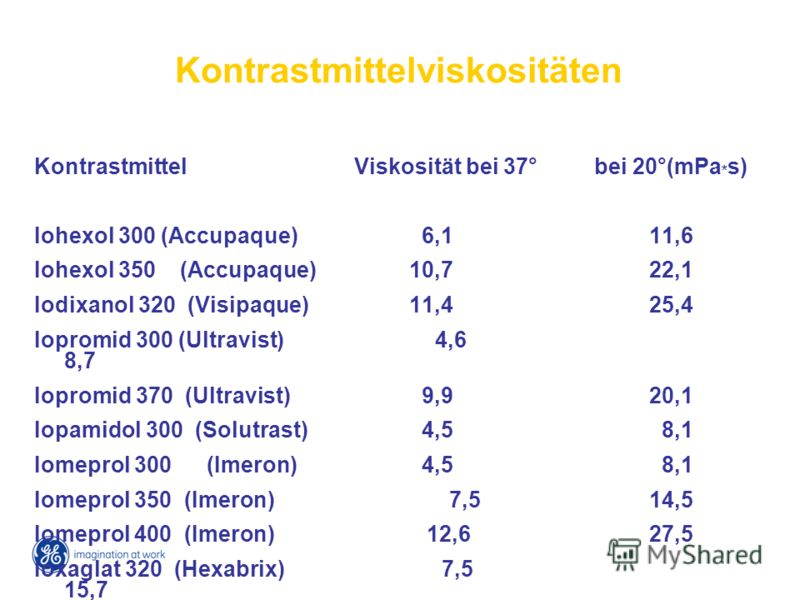 KontrastmittelViskosität bei 37° bei 20°(mPa * s) Iohexol 300 (Accupaque) 6,1 11,6 Iohexol 350 (Accupaque) 10,7 22,1 Iodixanol 320 (Visipaque) 11,4 25,4 Iopromid 300 (Ultravist) 4,6 8,7 Iopromid 370 (Ultravist) 9,9 20,1 Iopamidol 300 (Solutrast) 4,5