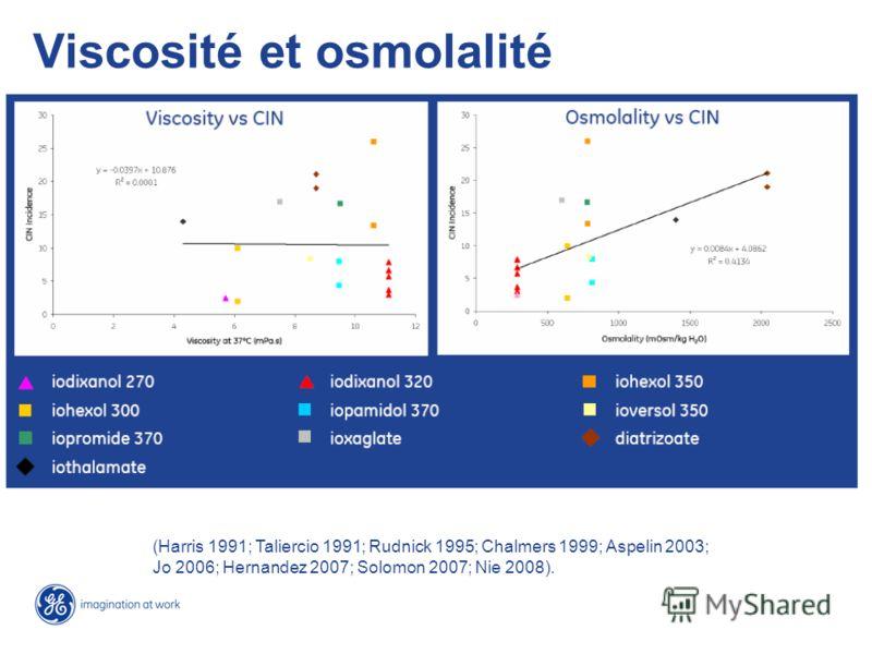 Viscosité et osmolalité (Harris 1991; Taliercio 1991; Rudnick 1995; Chalmers 1999; Aspelin 2003; Jo 2006; Hernandez 2007; Solomon 2007; Nie 2008).