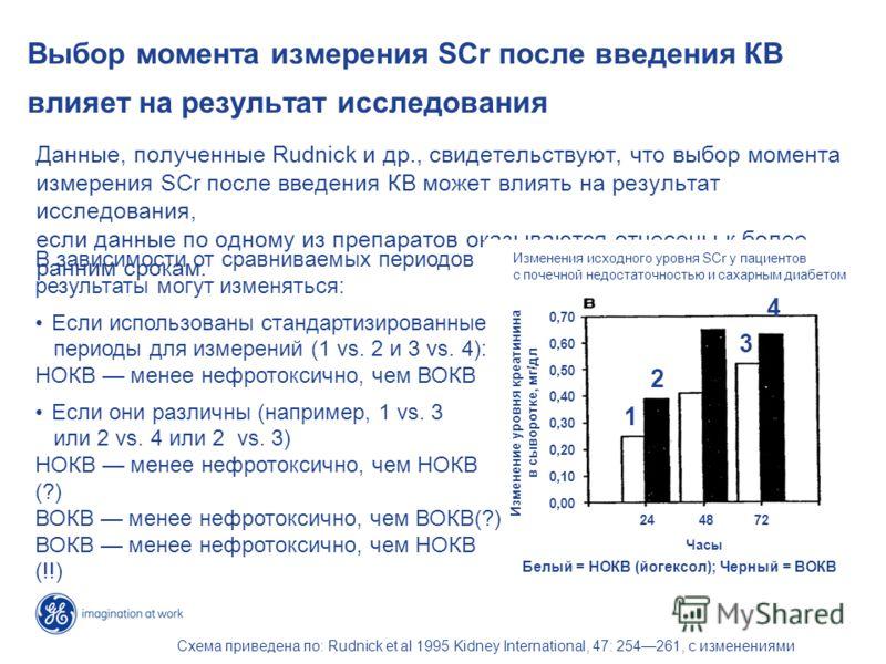 Выбор момента измерения SCr после введения КВ влияет на результат исследования Данные, полученные Rudnick и др., свидетельствуют, что выбор момента измерения SCr после введения КВ может влиять на результат исследования, если данные по одному из препа