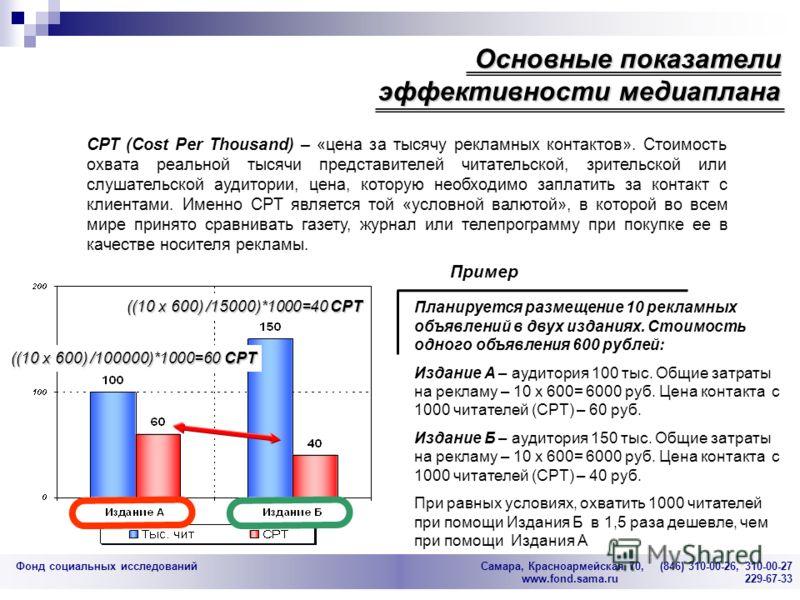 Фонд социальных исследований Cамара, Красноармейская 70, (846) 310-00-26, 310-00-27 www.fond.sama.ru 229-67-33 CPT (Cost Per Thousand) – «цена за тысячу рекламных контактов». Стоимость охвата реальной тысячи представителей читательской, зрительской и