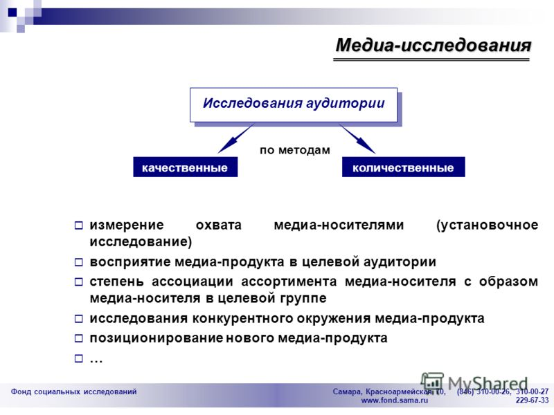 Фонд социальных исследований Cамара, Красноармейская 70, (846) 310-00-26, 310-00-27 www.fond.sama.ru 229-67-33 по методам качественныеколичественные измерение охвата медиа-носителями (установочное исследование) восприятие медиа-продукта в целевой ауд