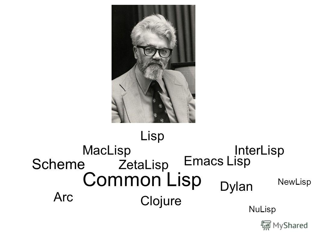 Lisp MacLispInterLisp ZetaLisp Scheme NewLisp Common Lisp Clojure Arc NuLisp Emacs Lisp Dylan