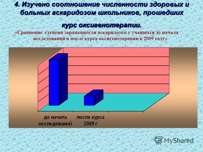 4. Изучено соотношение численности здоровых и больных аскаридозом школьников, прошедших курс оксигенотерапии. «Сравнение степени зараженности аскаридозом у учащихся до начала исследований и после курса оксигенотерапии в 2009 году»