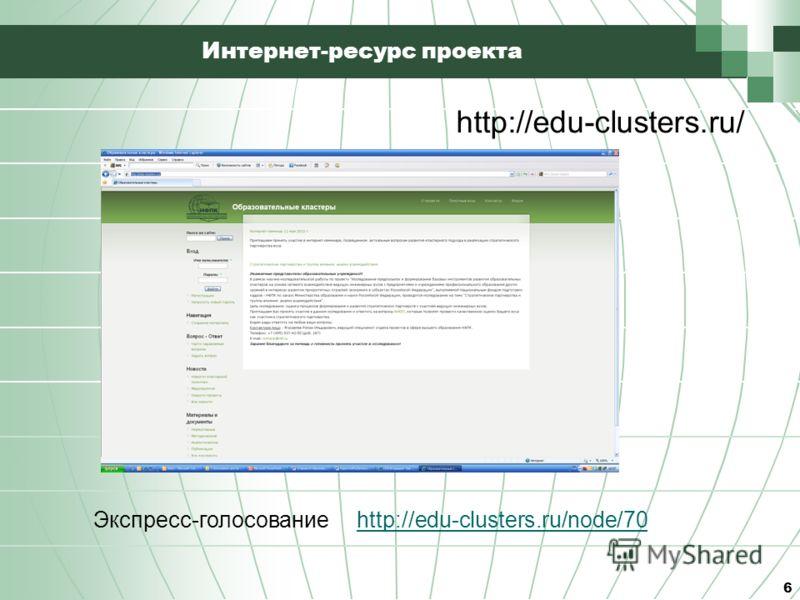 6 Интернет-ресурс проекта http://edu-clusters.ru/ Экспресс-голосование http://edu-clusters.ru/node/70http://edu-clusters.ru/node/70