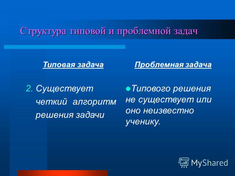Структура типовой и проблемной задач Типовая задачаПроблемная задача 2. Существует четкий алгоритм решения задачи Типового решения не существует или оно неизвестно ученику.