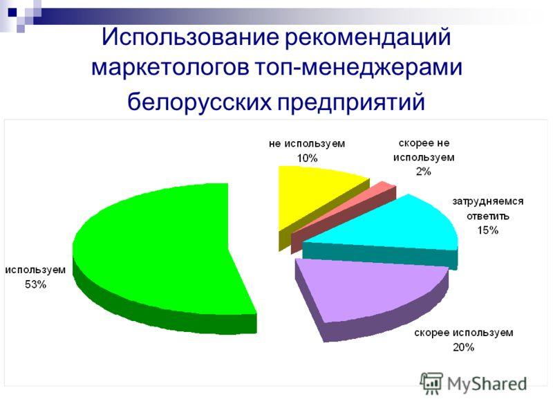 Использование рекомендаций маркетологов топ-менеджерами белорусских предприятий