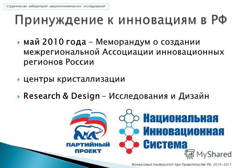 май 2010 года - Меморандум о создании межрегиональной Ассоциации инновационных регионов России центры кристаллизации Research & Design – Исследования и Дизайн Финансовый Университет при Правительстве РФ, 2010-2011 Студенческая лаборатория макроэконом