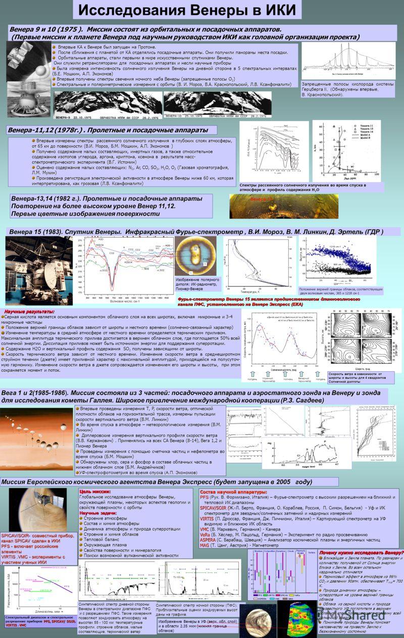 Исследования Венеры в ИКИ Венера 9 и 10 (1975 ). Миссии состоят из орбитальных и посадочных аппаратов. (Первые миссии к планете Венера под научным руководством ИКИ как головной организации проекта) (Первые миссии к планете Венера под научным руководс