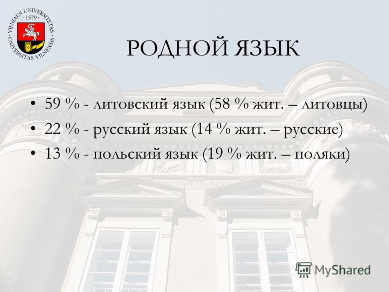 РОДНОЙ ЯЗЫК 59 % - литовский язык (58 % жит. – литовцы) 22 % - русский язык (14 % жит. – русские) 13 % - польский язык (19 % жит. – поляки)
