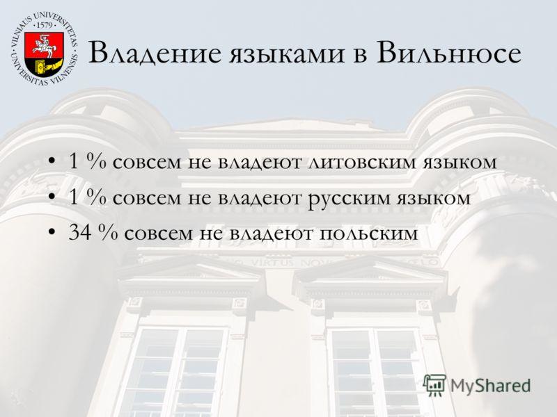Владение языками в Вильнюсе 1 % совсем не владеют литовским языком 1 % совсем не владеют русским языком 34 % совсем не владеют польским