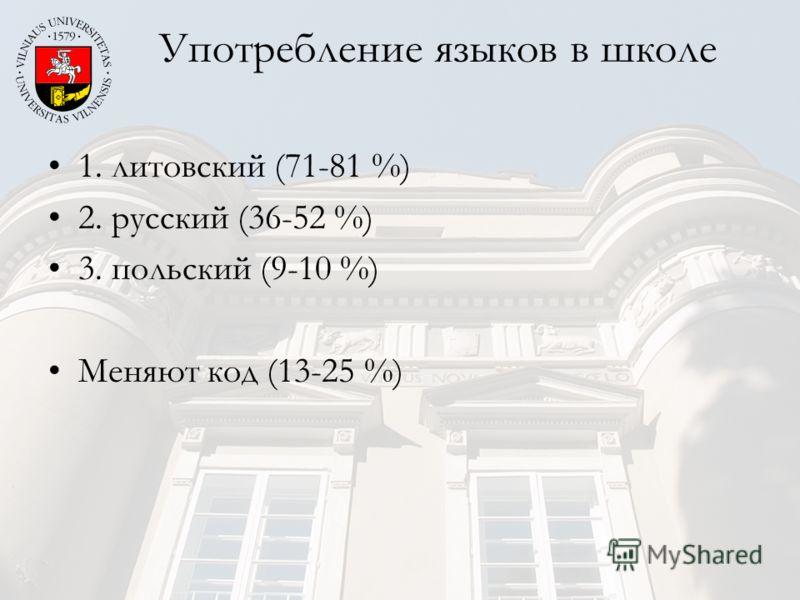Употребление языков в школе 1. литовский (71-81 %) 2. русский (36-52 %) 3. польский (9-10 %) Меняют код (13-25 %)