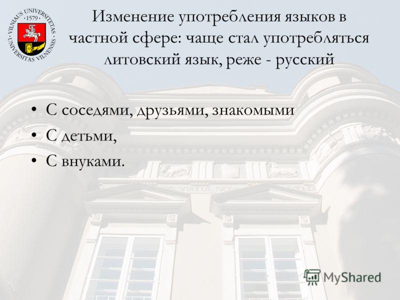 Изменение употребления языков в частной сфере: чаще стал употребляться литовский язык, реже - русский С соседями, друзьями, знакомыми С детьми, С внуками.