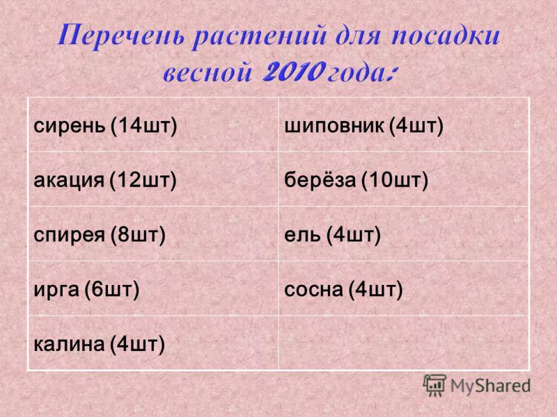 сирень (14шт)шиповник (4шт) акация (12шт)берёза (10шт) спирея (8шт)ель (4шт) ирга (6шт)сосна (4шт) калина (4шт) Перечень растений для посадки весной 2010 года :