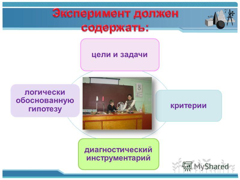 цели и задачи критерии диагностический инструментарий логически обоснованную гипотезу