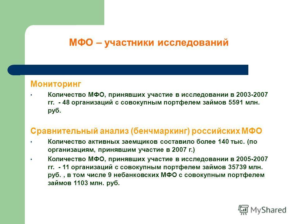 МФО – участники исследований Мониторинг Количество МФО, принявших участие в исследовании в 2003-2007 гг. - 48 организаций с совокупным портфелем займов 5591 млн. руб. Сравнительный анализ (бенчмаркинг) российских МФО Количество активных заемщиков сос