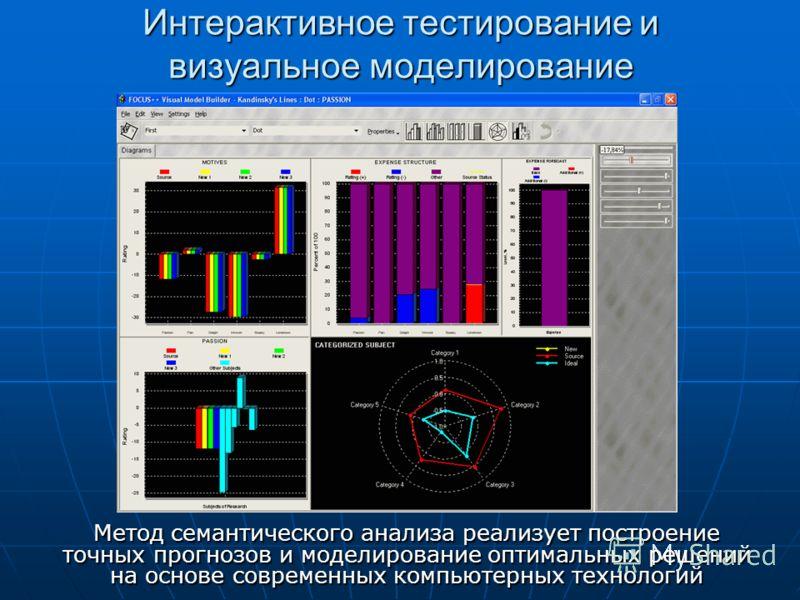 Интерактивное тестирование и визуальное моделирование Метод семантического анализа реализует построение точных прогнозов и моделирование оптимальных решений на основе современных компьютерных технологий