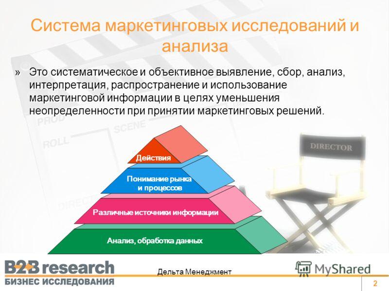 Дельта Менеджмент »Это систематическое и объективное выявление, сбор, анализ, интерпретация, распространение и использование маркетинговой информации в целях уменьшения неопределенности при принятии маркетинговых решений. Действия Понимание рынка и п