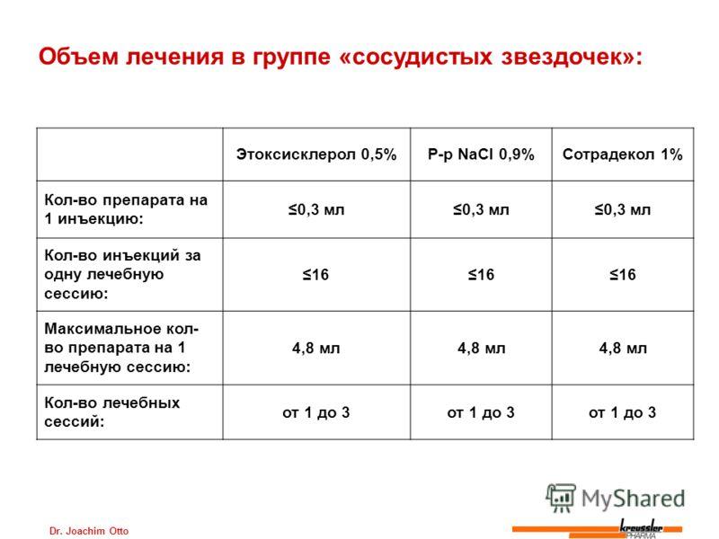 Dr. Joachim Otto Объем лечения в группе «сосудистых звездочек»: Этоксисклерол 0,5%Р-р NaCl 0,9%Сотрадекол 1% Кол-во препарата на 1 инъекцию: 0,3 мл Кол-во инъекций за одну лечебную сессию: 16 Максимальное кол- во препарата на 1 лечебную сессию: 4,8 м