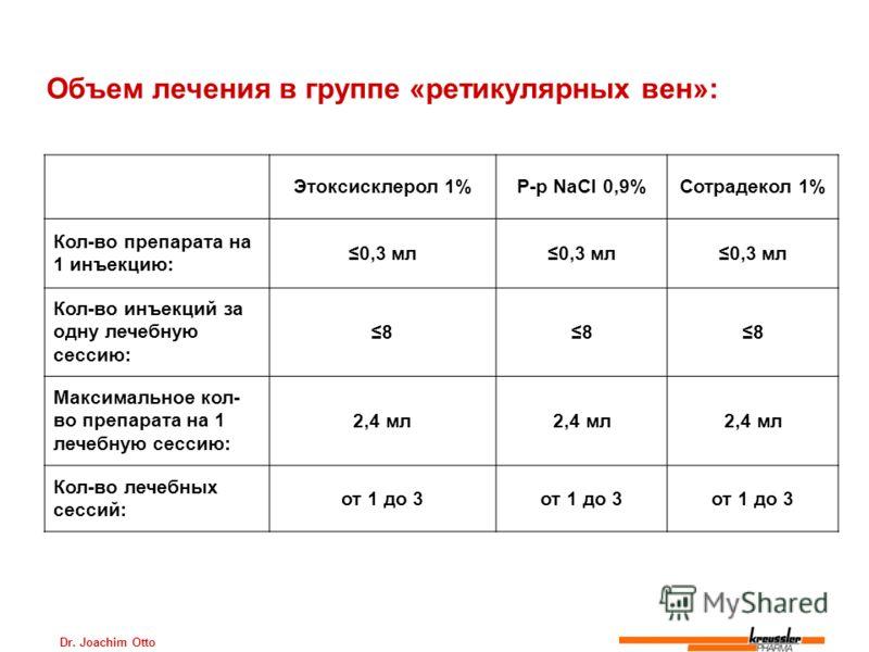 Dr. Joachim Otto Объем лечения в группе «ретикулярных вен»: Этоксисклерол 1%Р-р NaCl 0,9%Сотрадекол 1% Кол-во препарата на 1 инъекцию: 0,3 мл Кол-во инъекций за одну лечебную сессию: 888 Максимальное кол- во препарата на 1 лечебную сессию: 2,4 мл Кол
