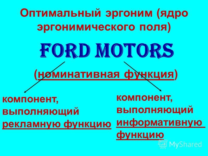Оптимальный эргоним (ядро эргонимического поля) Ford Motors (номинативная функция) компонент, выполняющий рекламную функцию компонент, выполняющий информативную функцию